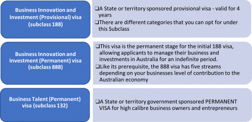a1sx2_Original1_Business-Innovation-and-Investment-Program-BW-Capital-2.png
