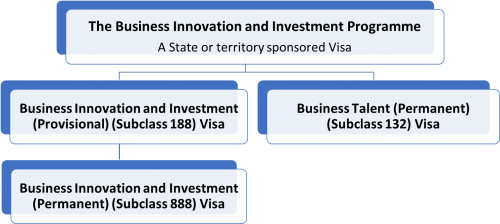 a1sx2_Original2_Business-Innovation-and-Investment-Program-BW-Capital.png